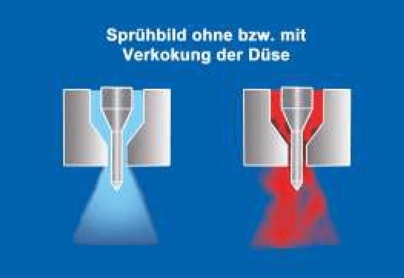 BlueDiesel-Sprühbild Raiffeisen Beckum eG